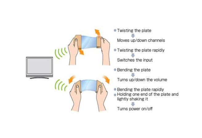 Пиезоелектрическо дистанционно управление