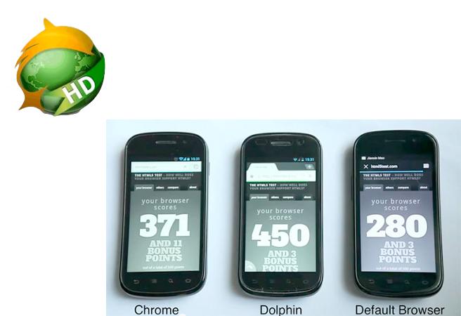 Новата версия на Dolphin е по-бърза от всички останали Android браузъри