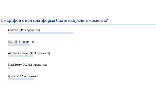 Читателите на HiComm.BG биха си купили смартфон с Android