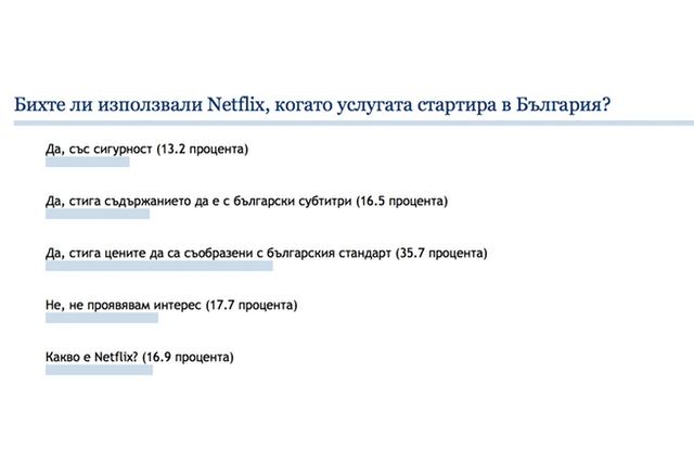 Читателите на HiComm.BG за Netflix в България