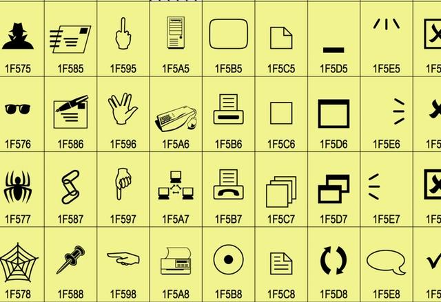 Вижте новите 240 emoji-та предварително