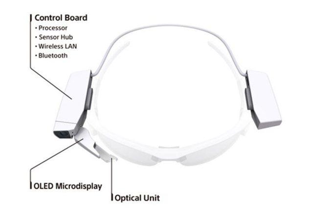 Sony работи по нов конкурент на Google Glass
