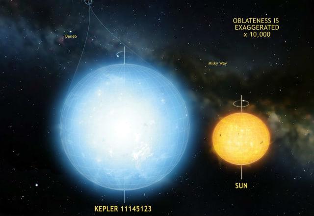 Откриха най-кръглата звезда в галактиката