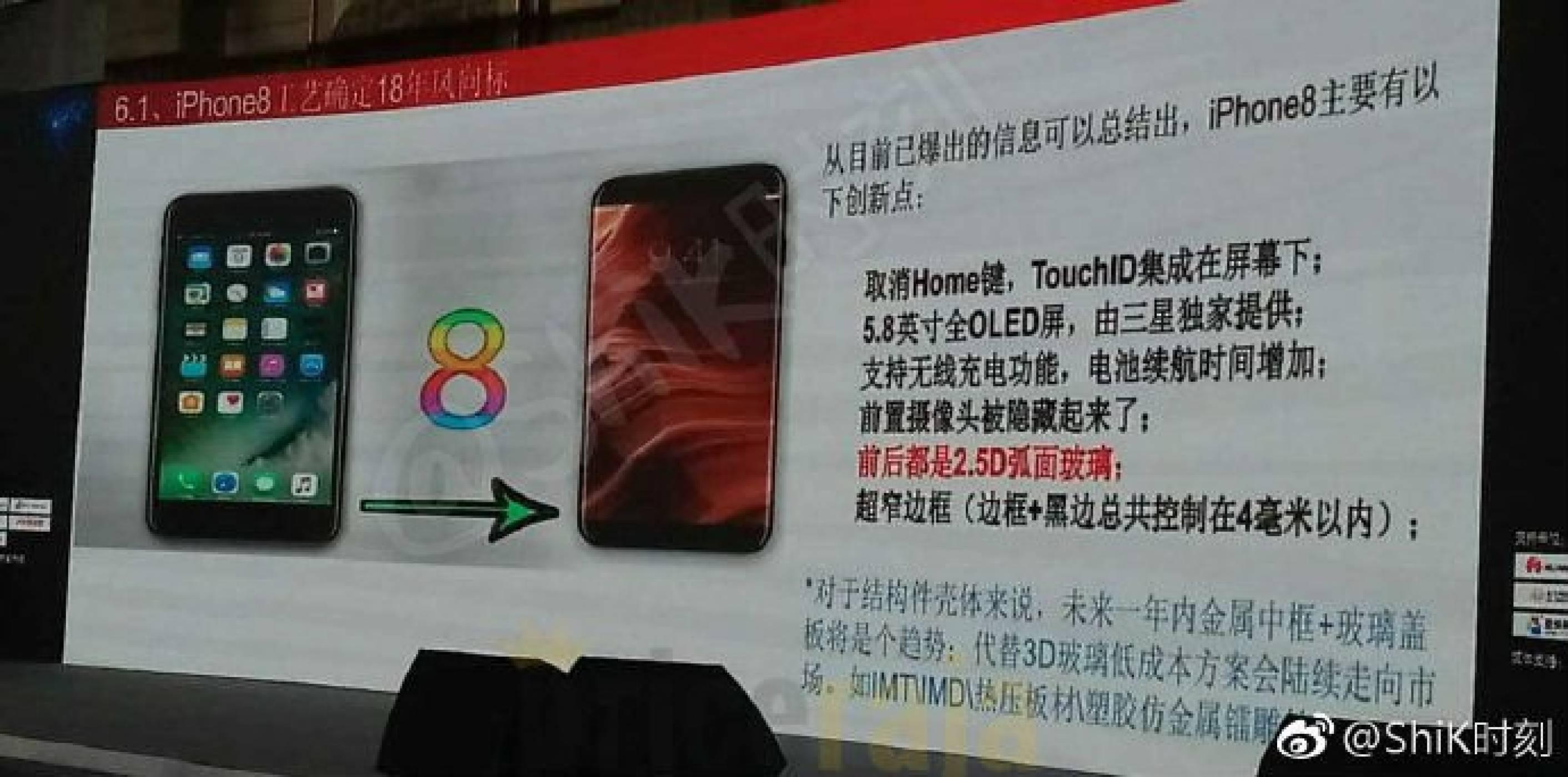 Ново изображение показва iPhone 8 с 5.8-инчов OLED дисплей и Touch ID
