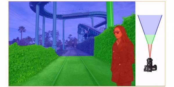 Нов фотографски алгоритъм позволява промяна на перспективата след заснемането на изображения