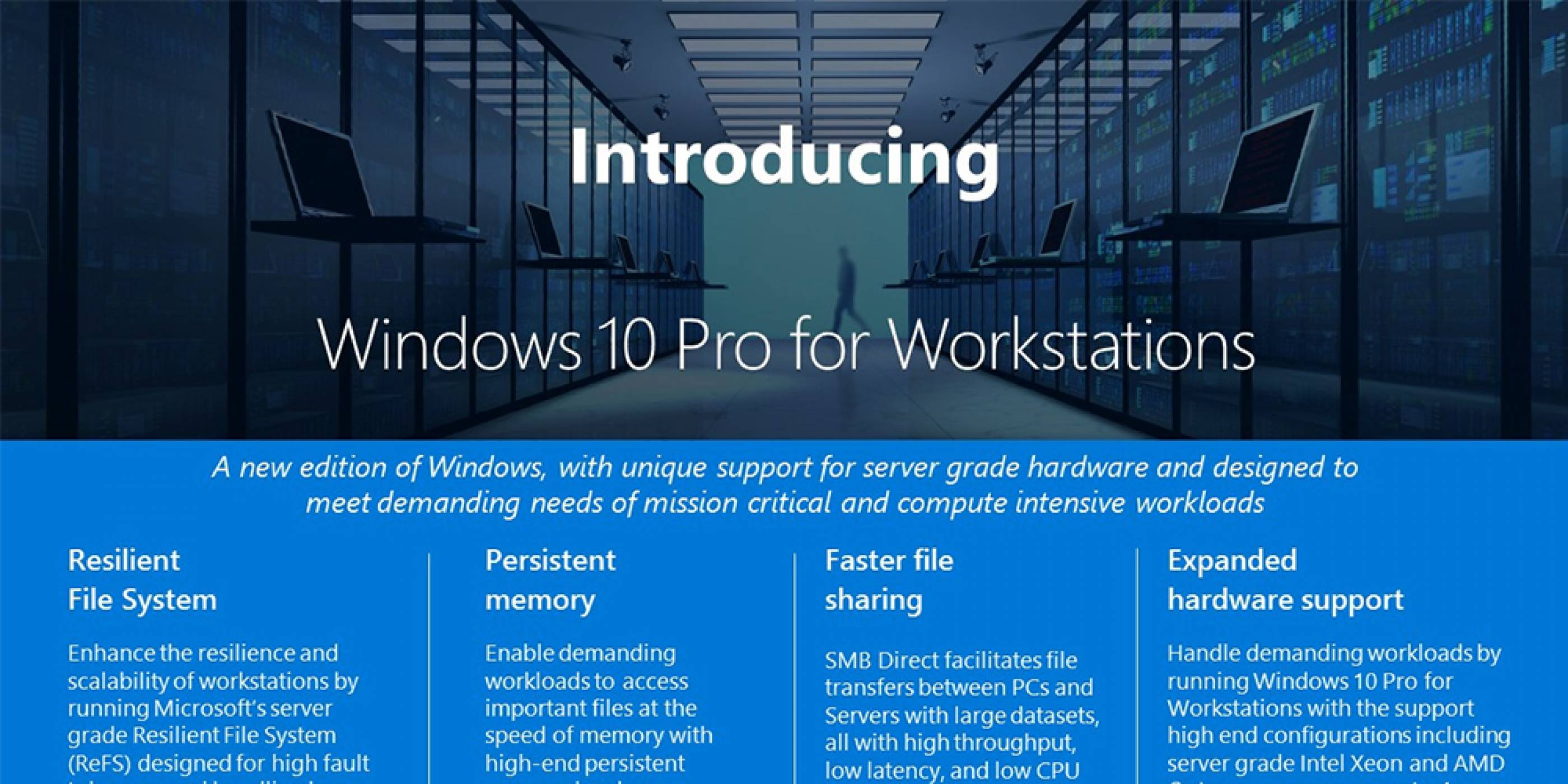 Microsoft официално представи Windows 10 Pro за работни станции