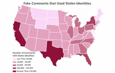 "2 милиона откраднати самоличности са ползвани за фалшиви коментари на тема ""мрежова неутралност"""