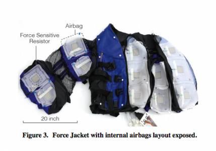 С това яке на Disney ще почувствате какво е да бъдеш Хълк