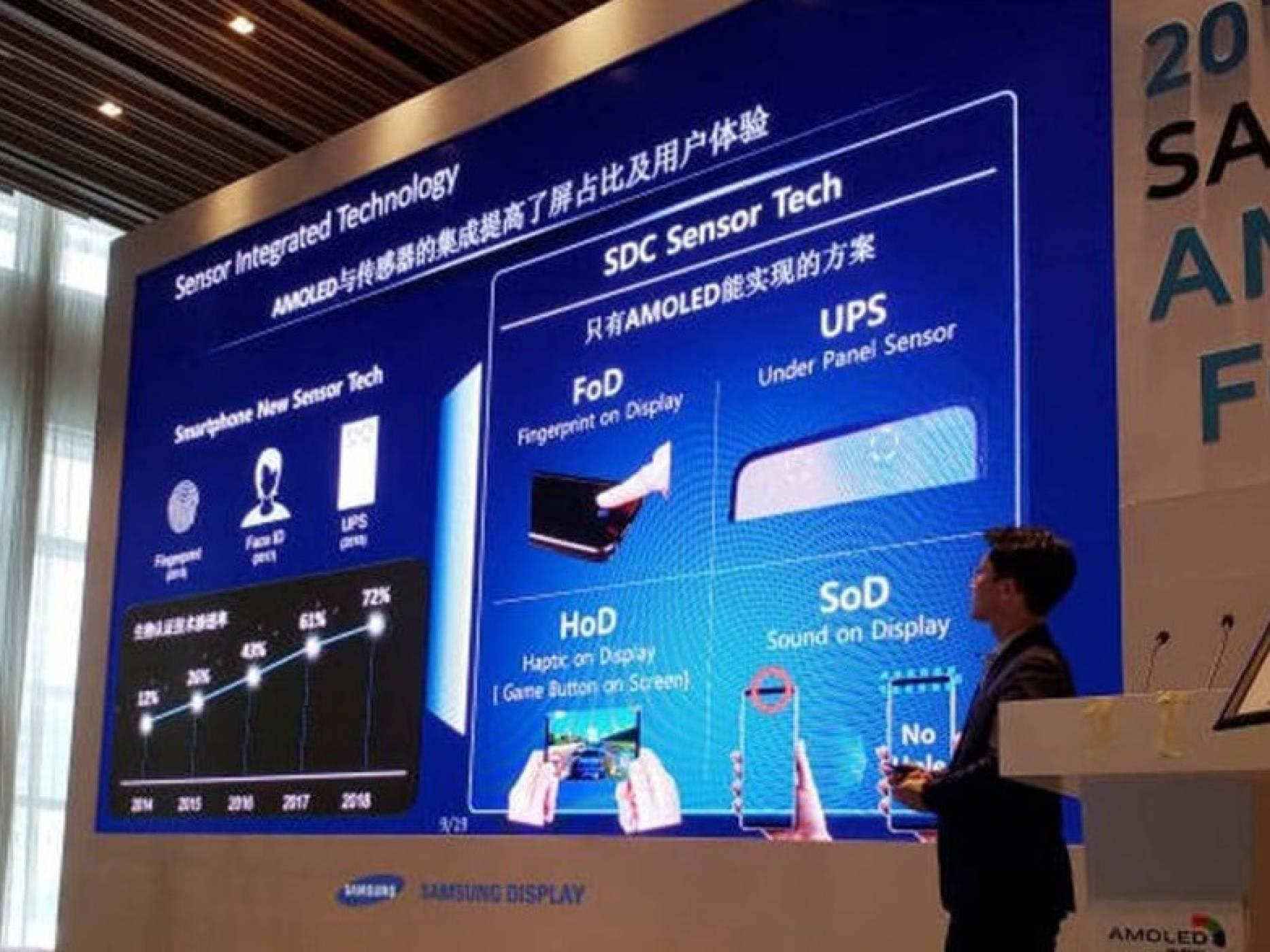Нов OLED панел на Samsung ще направи възможни истинските безрамкови смартфони