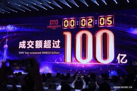 1.4 млрд. долара продажби за по-малко от три минути на Singles' Day в Китай