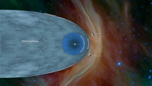 Voyager 2 навлезе в междузвездното пространство (видео)