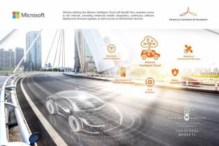 Renault-Nissan-Mitsubishi и Microsoft подготвят автомобилите на бъдещето