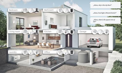 5 предложения, чрез които вашият дом може да стане по-умен. А и готин
