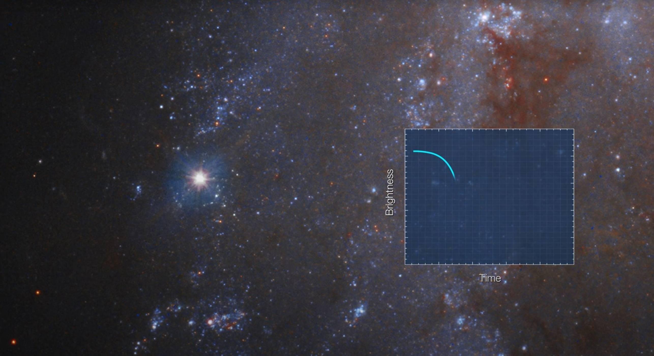 Как изчезват звездите? (ВИДЕО)