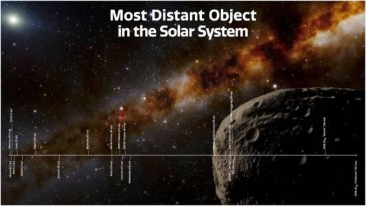 Farfarout официално е най-далечният обект в нашата Слънчева система