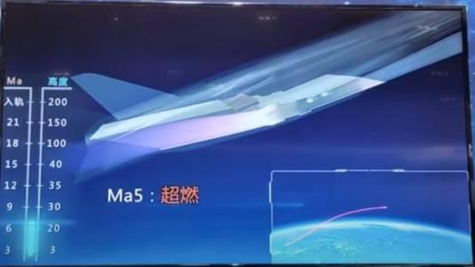 Китай разработват копие наSpaceX(ВИДЕО)