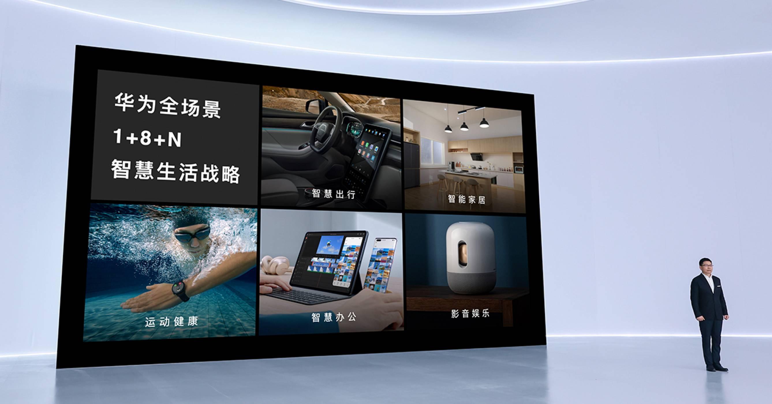 Huawei представи серия нови продукти, базирани на HarmonyOS 2