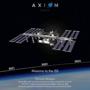 Още щастливци се сдобиха със заветното космическо билетче от SpaceX и Axiom Space