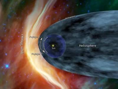 Краят на Слънчевата система е арена на свирепа космическа битка