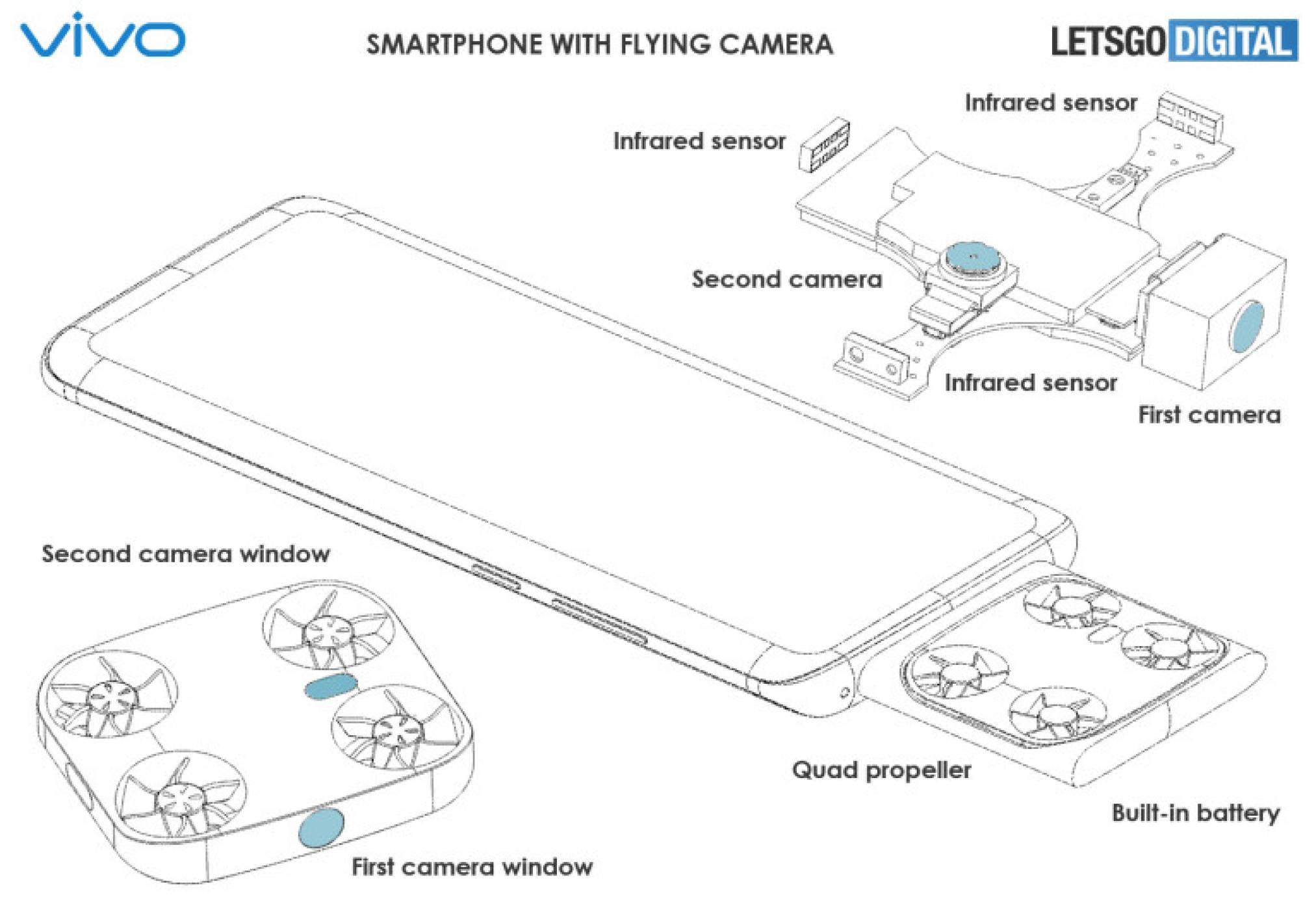 Патент на Vivo загатва за летящи селфи камери