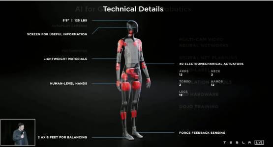Tesla вече наема експерти по роботика за своя Tesla Bot