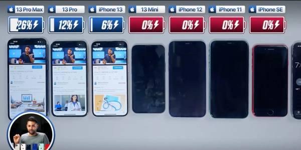 С почти 10 часа непрекъсната употреба батерията на iPhone 13 Pro Max поставя рекорд